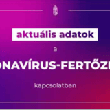 1419-cel nőtt a fertőzöttek száma Magyarországon