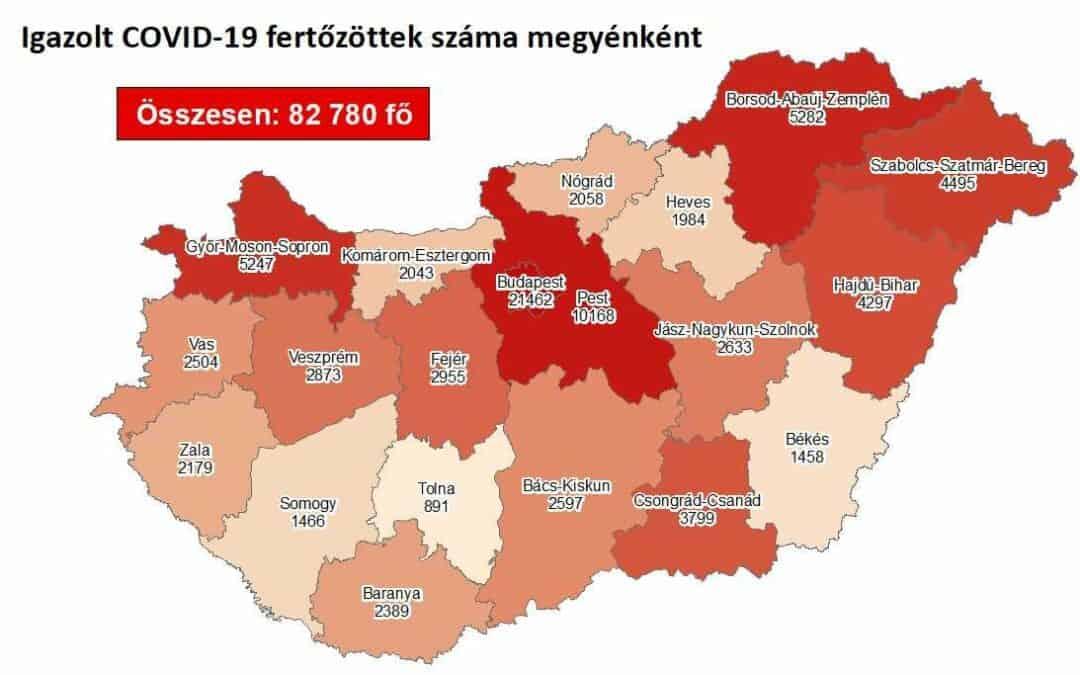 3581 fővel emelkedett a beazonosított fertőzöttek száma és elhunyt 70 krónikus beteg