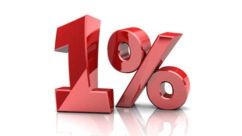 Már lehet rendelkezni az SZJA 1+1%-áról!
