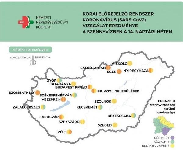 Biatorbágyon emelkedett, országosan magas szinten ingadozik a koronavírus koncentrációja a szennyvízmintákban